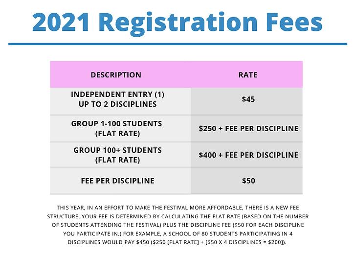 2021 TAF FEE CHART.png