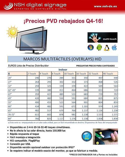 Marcos Táctiles IR Precios Distribución Q4-16