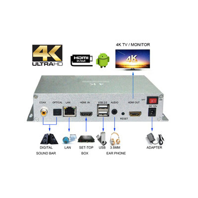 4K Android Player - Quad Core HDMI-IN/OUT + GPIO