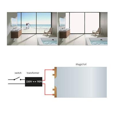 MagicFoil - Cristal Inteligente Opaco-Transparente