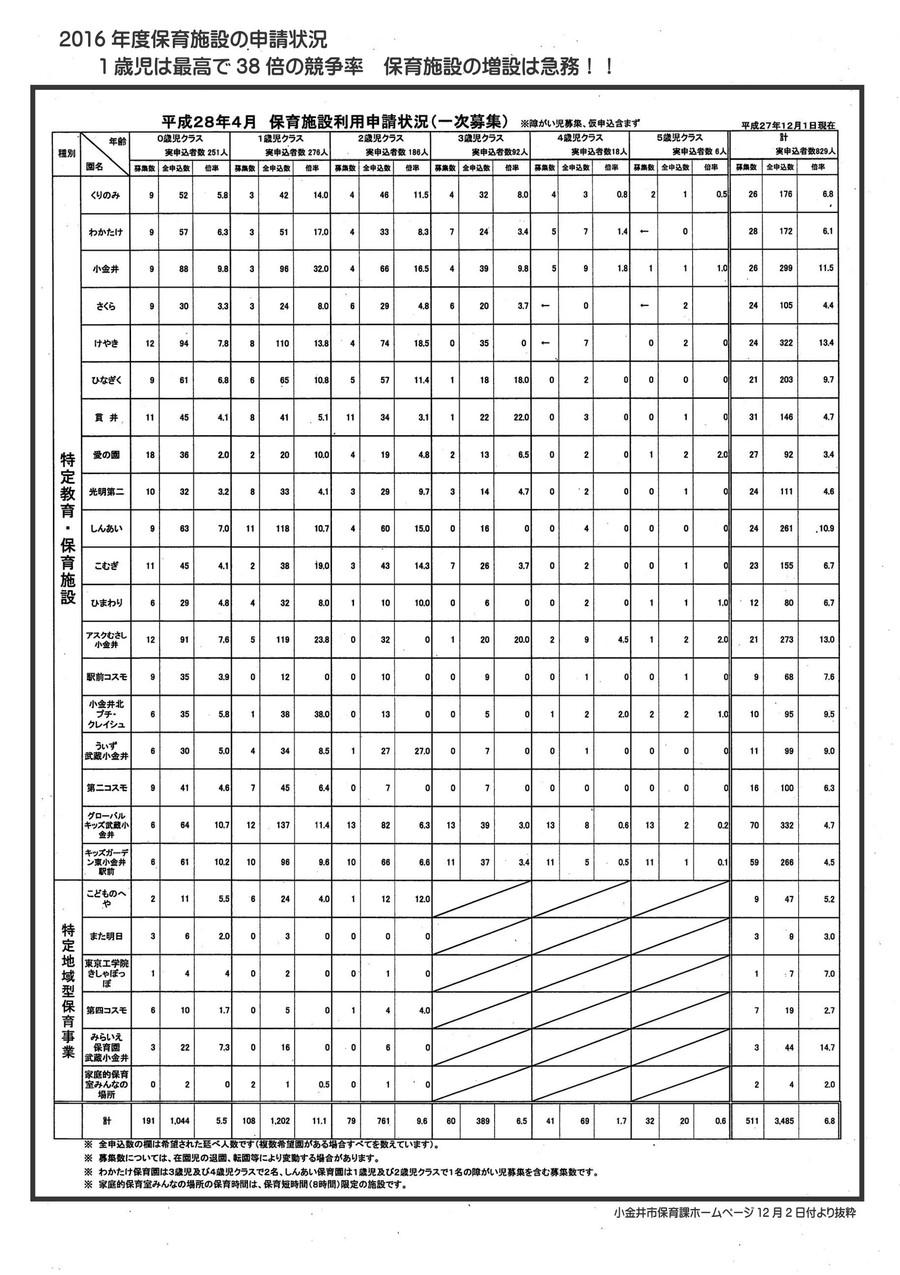 sinbunkoganei151227