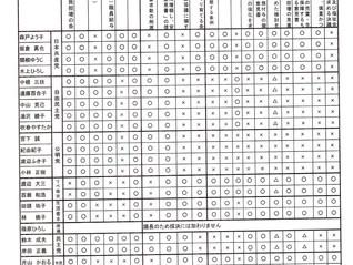 しんぶん小金井2017年1月15日号NO1573