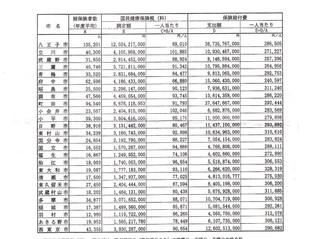 毎年連続値上げ 国保条例賛成多数で可決      しんぶん小金井3月11日号