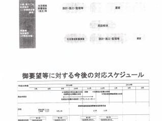 特別職報酬の「過少支給」問題 監査委員が勧告 しんぶん小金井8月5日号