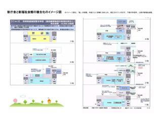 新庁舎・新福祉会館の複合化で総経費95億円 しんぶん小金井3月25日付