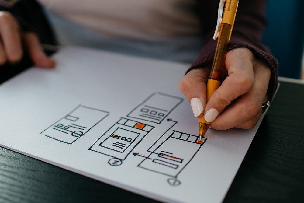 Woman's hands drawing a wireframe for a mobile app