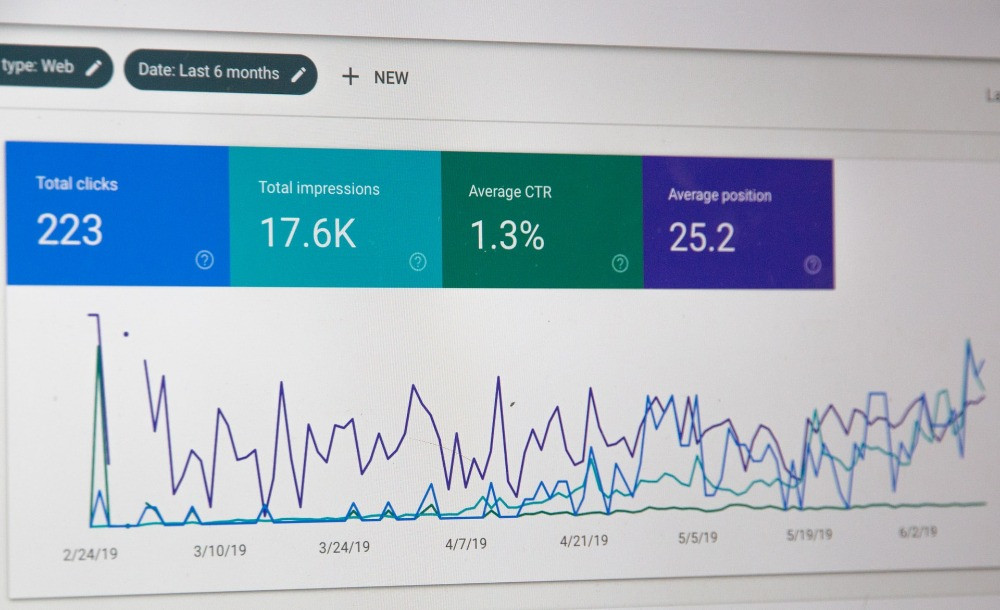 Social media analytics on a computer screen, showing both values in boxes and a line chart.