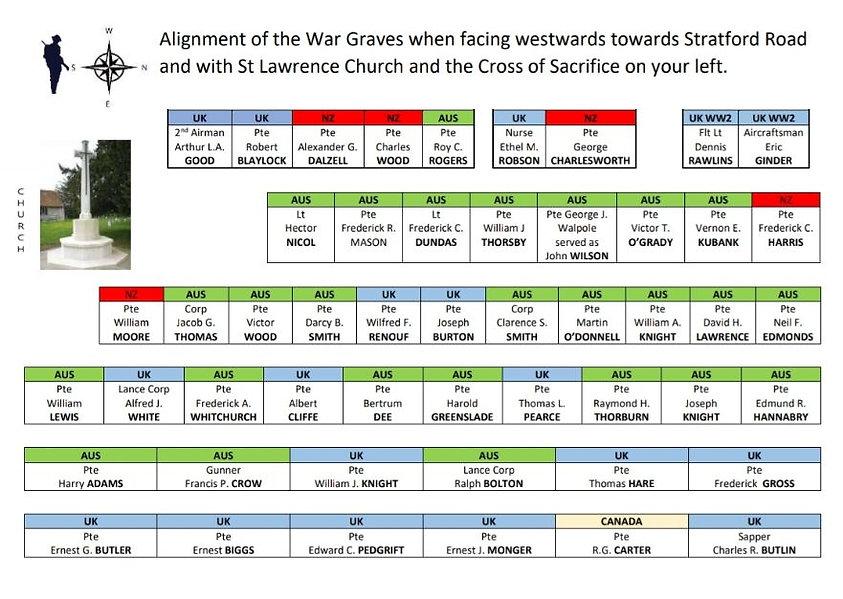 War Graves plan (1).jpg