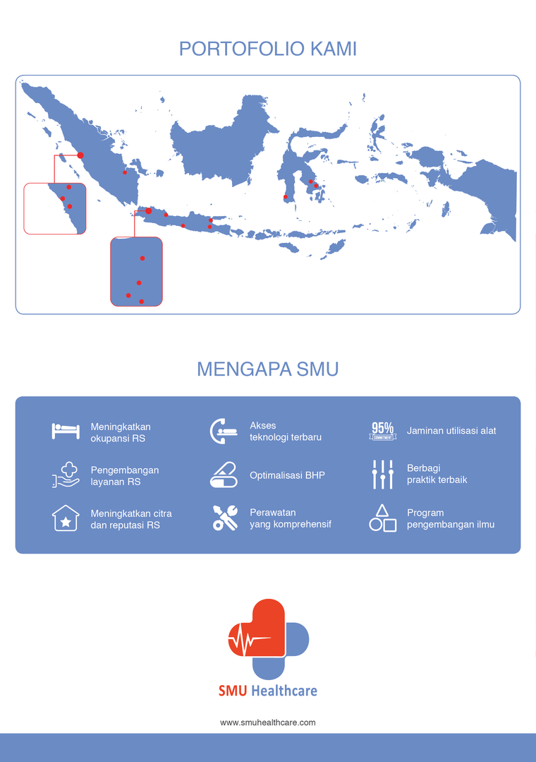 4. SMU Healthcare Company Profile