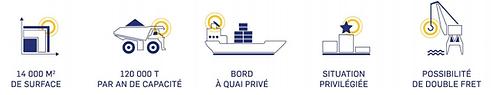 Logos caracteristiques environnement.png