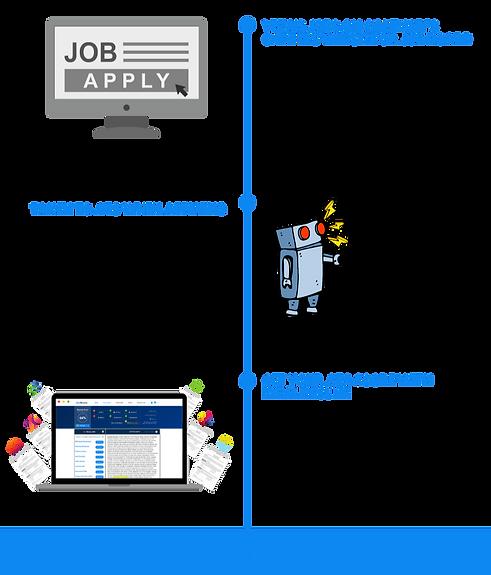 How Ideal Resume Helps Job Seekers_edited.png