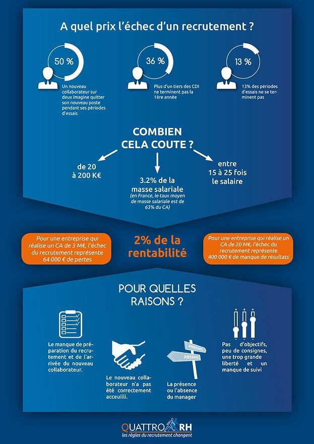 Infographie-sur-lechec-Quattro.jpg