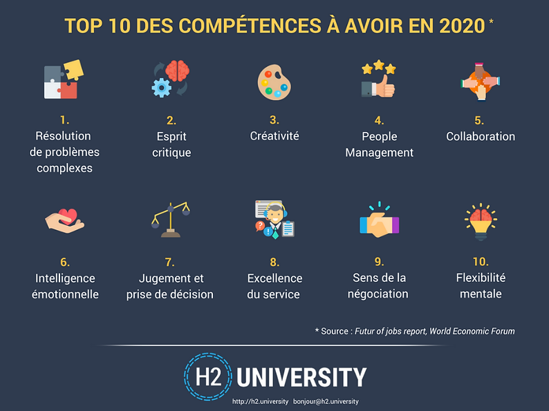 MANAGEMENT,COACHING,AVIGNON,ENNEAGRAMME,EVOLUTION,MANAGERS,CHEFS D'ENTREPRISE,LEADERS,DIRIGEANTS,PROJETS,TALENTS,SUCCES,EFFICACITE,ATOUTS,FORCES,DEVELOPPEMENT PERSONNEL,PROFESSIONNEL,MARCHE,CONCURRENCE,GAINS,RESULTATS,OBJECTIFS,EQUIPE,COMPETENCES