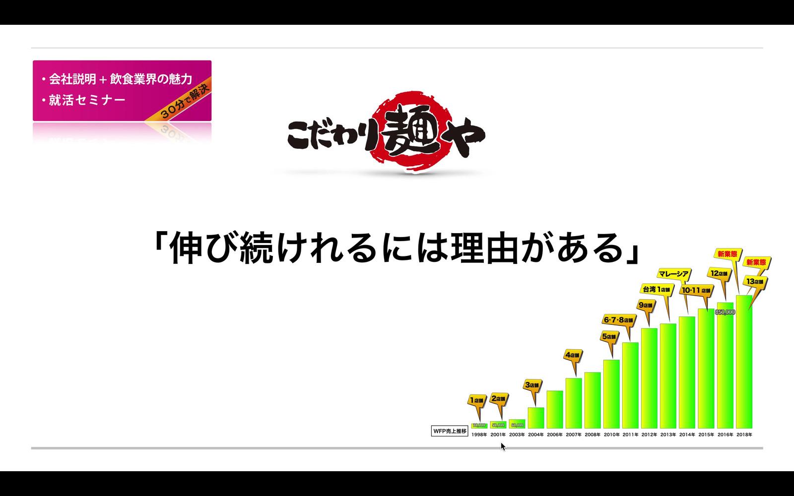 画面収録 keynote.mov