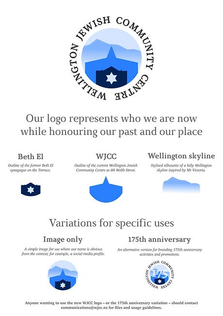 Logo explanation.png