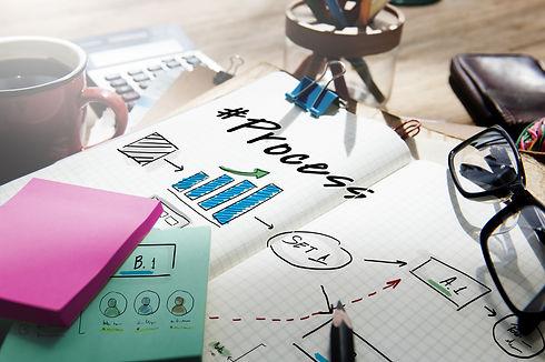 Business Process Goals Target Success Gr