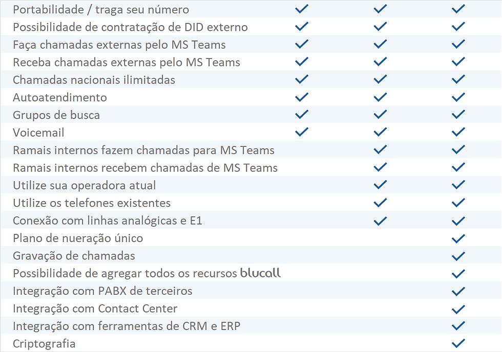 Compara_teams.png