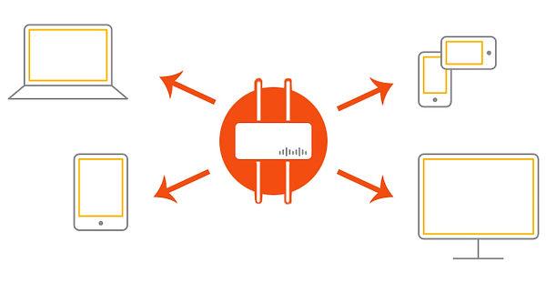 Network---Meraki2.jpg