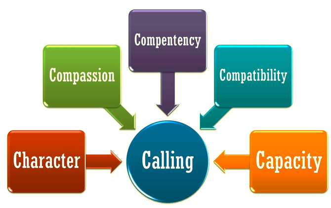 """The Five """"C""""s of Calling"""