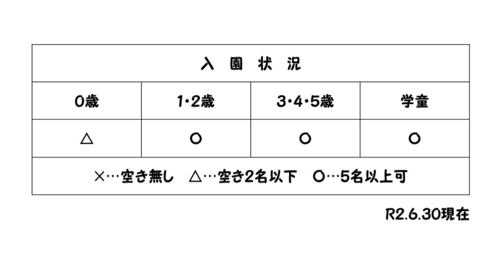 入園状況2.png