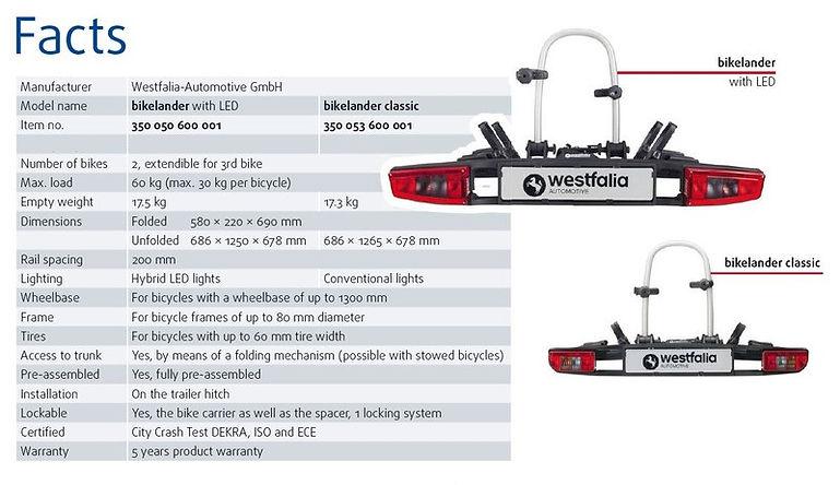 Westfalia Bikelander specifications