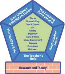 Creative Curriculum.jpg