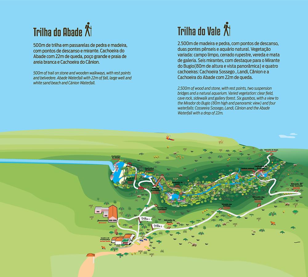 Mapa das duas trilhas existentes na Cachoeira do Abade