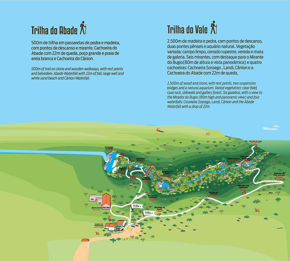 São duas trilhas de caminhada na Cachoeira do Abade
