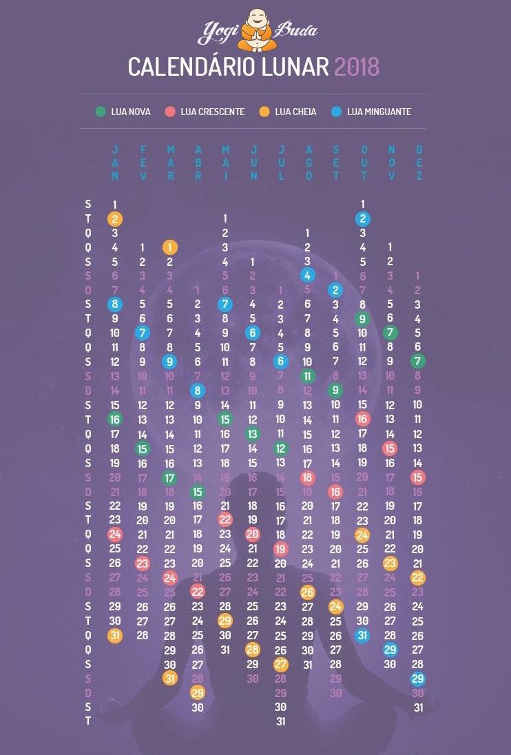 calendário fases da lua yoga 2018