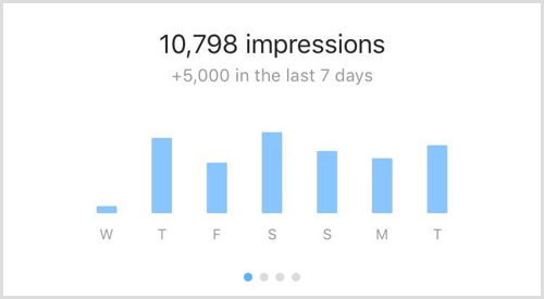 how to view instagram insights
