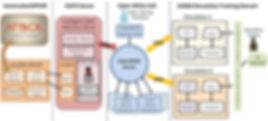 ICATS_Diagram.jpg