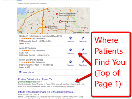 How To Get New Patients From Google