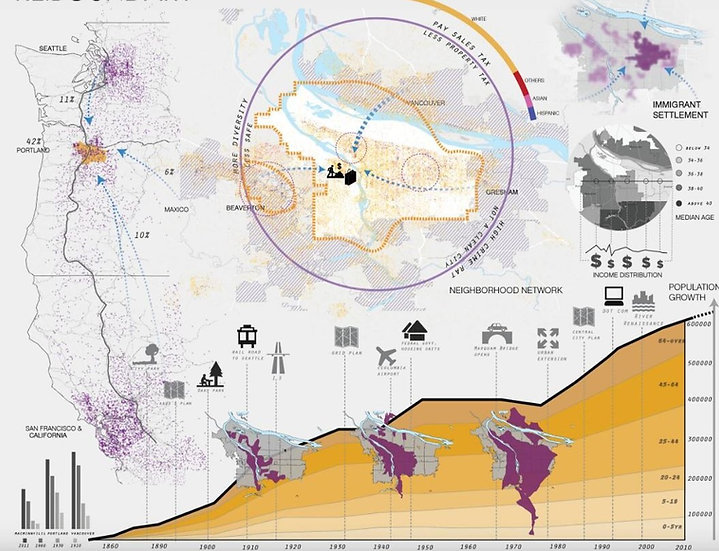 Demographic_mapping_Caddlance_Drawing1_e