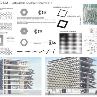 Research on Adaptive Component Design in REVIT