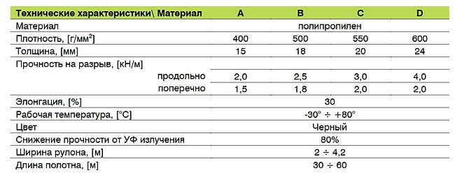 Противоэрозионный 2Д-МАТ.jpg
