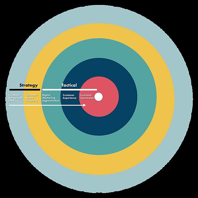 customer-target-full.png
