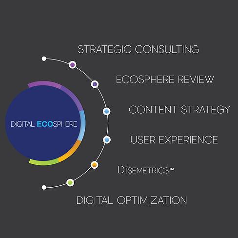 digital-ecosphere-infograph.jpg