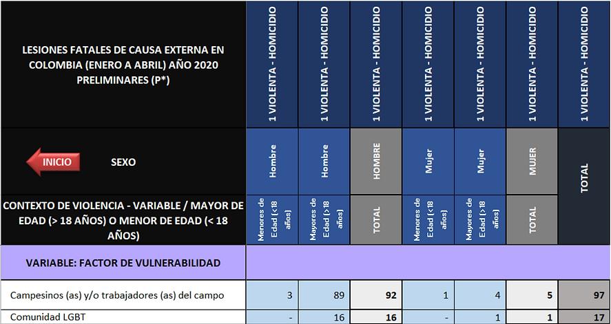 Captura de Pantalla 2020-08-31 a la(s) 5