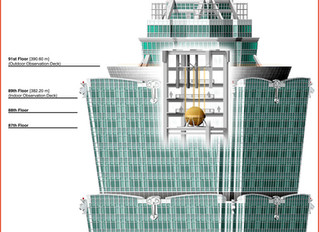 Earthquake Proofing the World's Skyscrapers