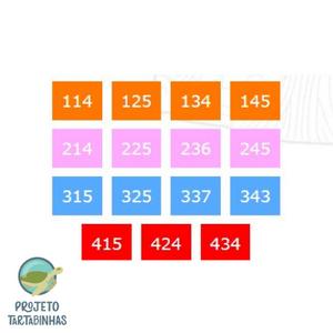 Ilustração de uma tabela com 3 linhas e 4 colunas e uma quarta linha com 3 colunas. cada linha tem uma cor. dentro de cada célula tem uma numeração. linha 1: 114, 125, 134, 145. linha 2: 214, 225, 236, 245. linha 3: 315, 325, 337, 343. linha 4: 415, 424, 434.