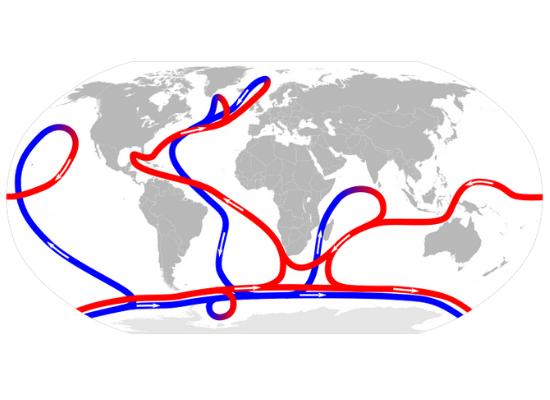 Ilustração que mostra a planificação do planeta Terra e vários setas passam por entre os continentes. Essas setas possuem tons diferentes para representar a circulação das correntes quentes, as correntes frias e o encontro dessas correntes ao longo dos oceanos Atlântico, Pacifico, Indico, Ártico e Antártico.