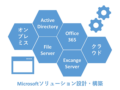 Microsoftソリューション.png