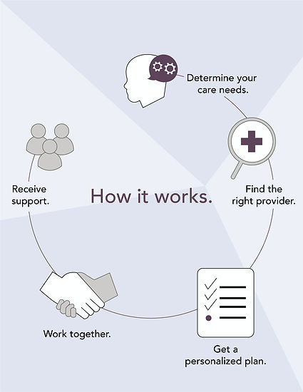 How it works infographic-01.jpg