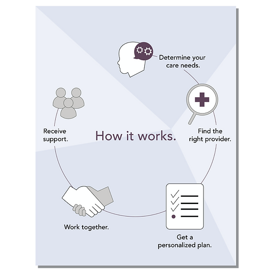how it works_infographic-01.png