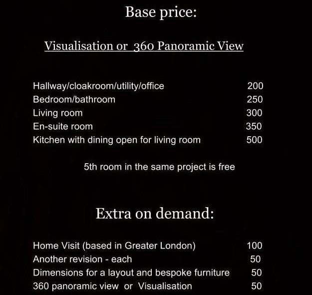 3D Interior Design services pricelist