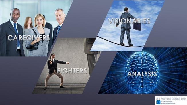 Leadership Capacities & Branding