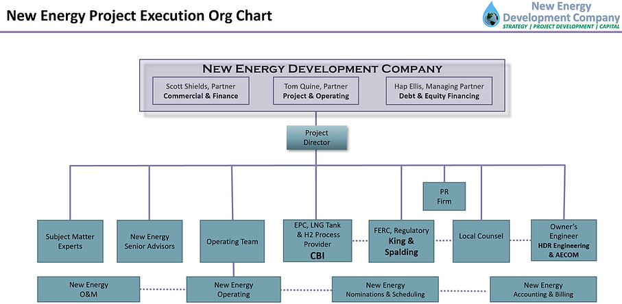 New Energy Execution Chart.PNG