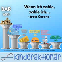 Bargeld - der Deutschen liebstes Kind