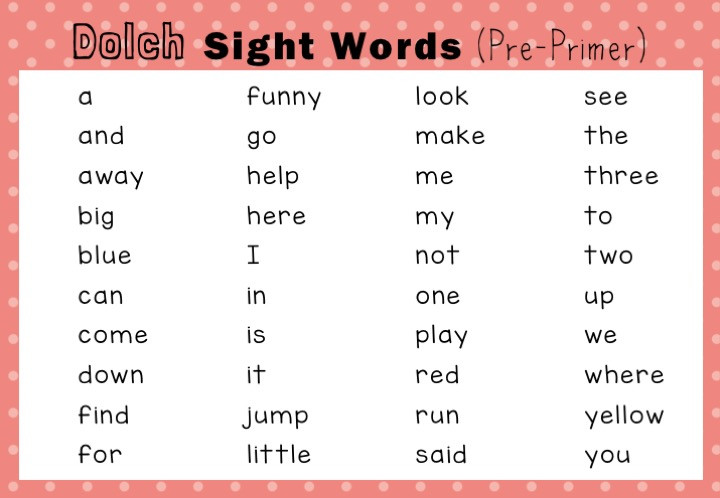 Pre-Primer Dolch Sight Words List