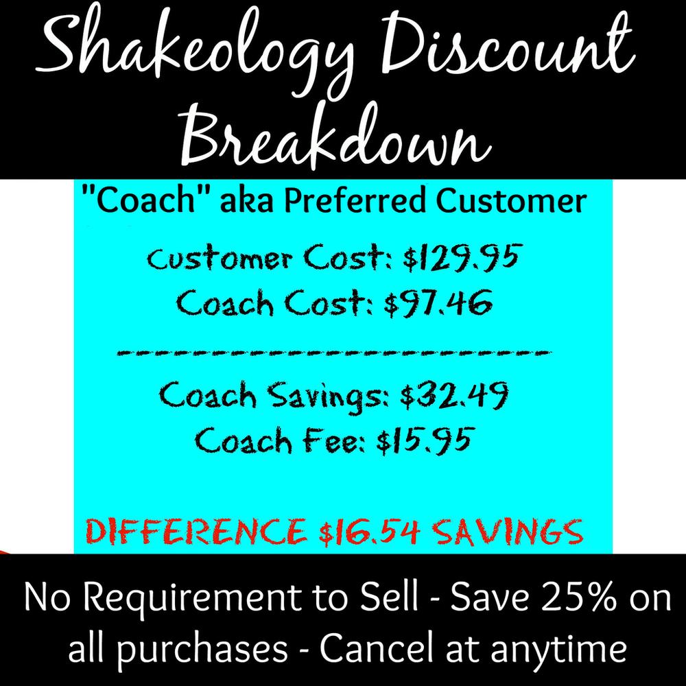 Beachbody Coach Customer Service